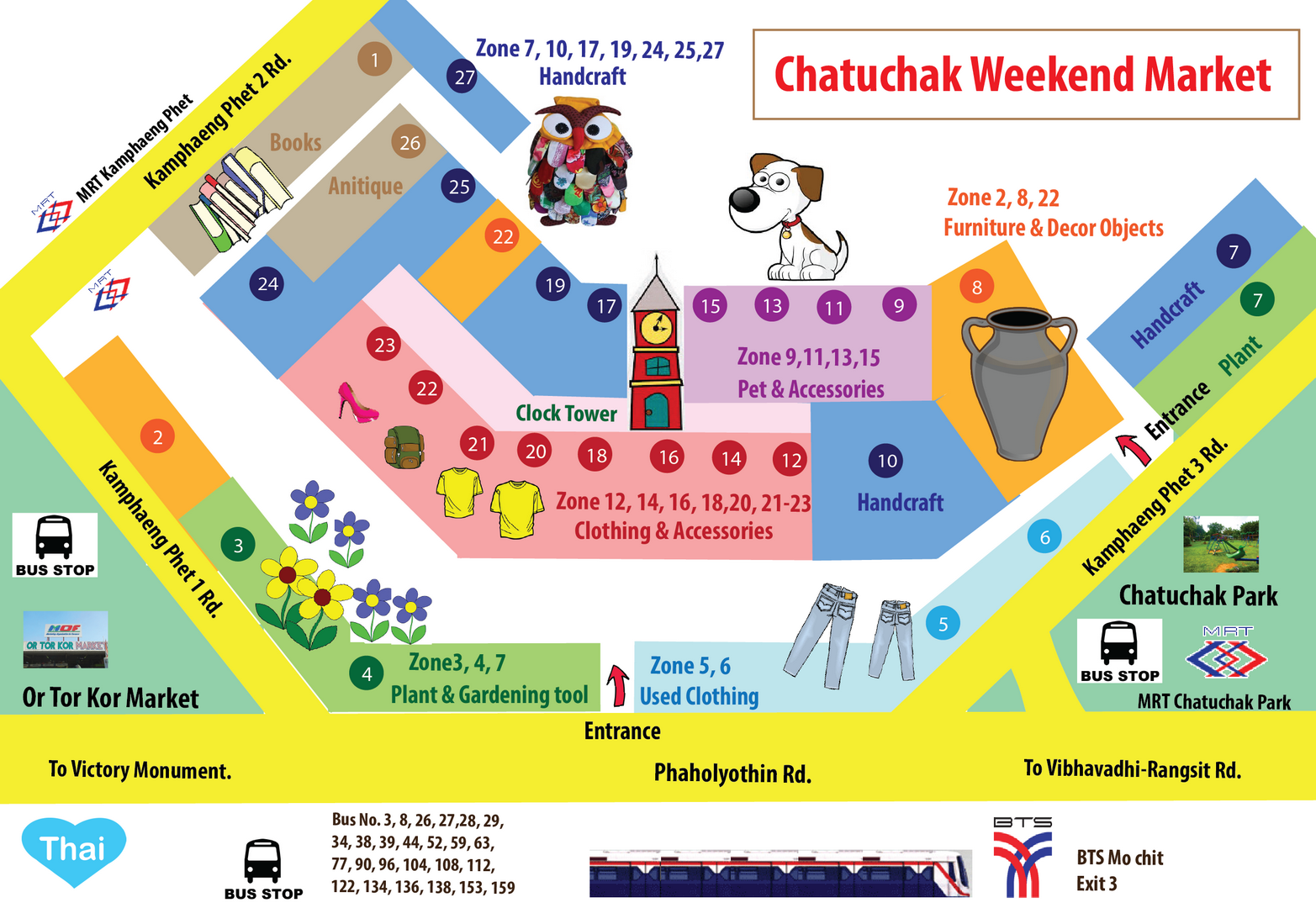 things to do in Bangkok : Chatuchak market travel map by Love Thai Maak
